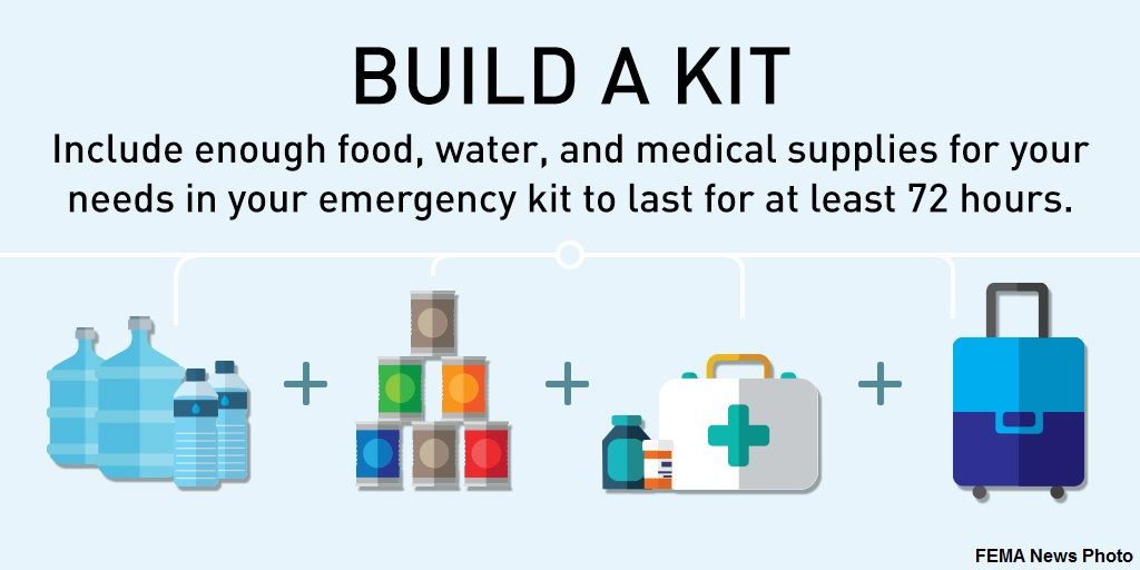 Build a Kit Graphic