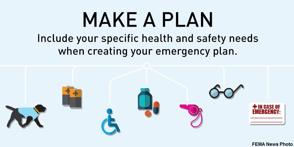 Make a Plan Graphic Cited